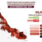 En Veracruz, van 55 mil 83 contagios de Covid-19